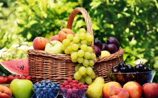 Таблица сезонных фруктов