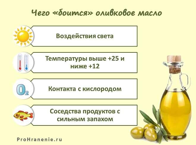 условия хранения оливкового масла