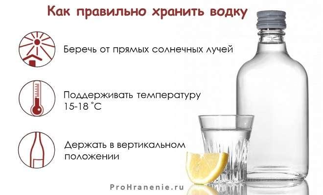 как хранить водку