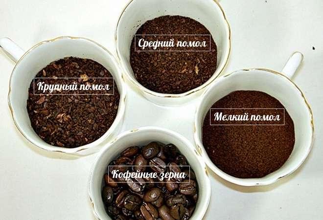 кофе молотый разного помола
