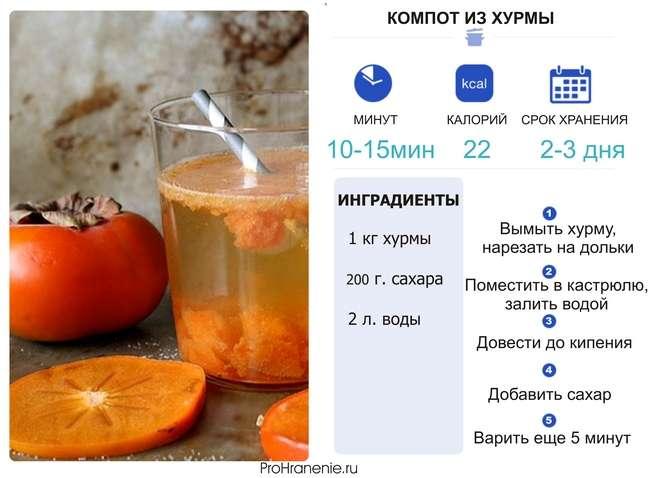 компот из хурмы рецепт